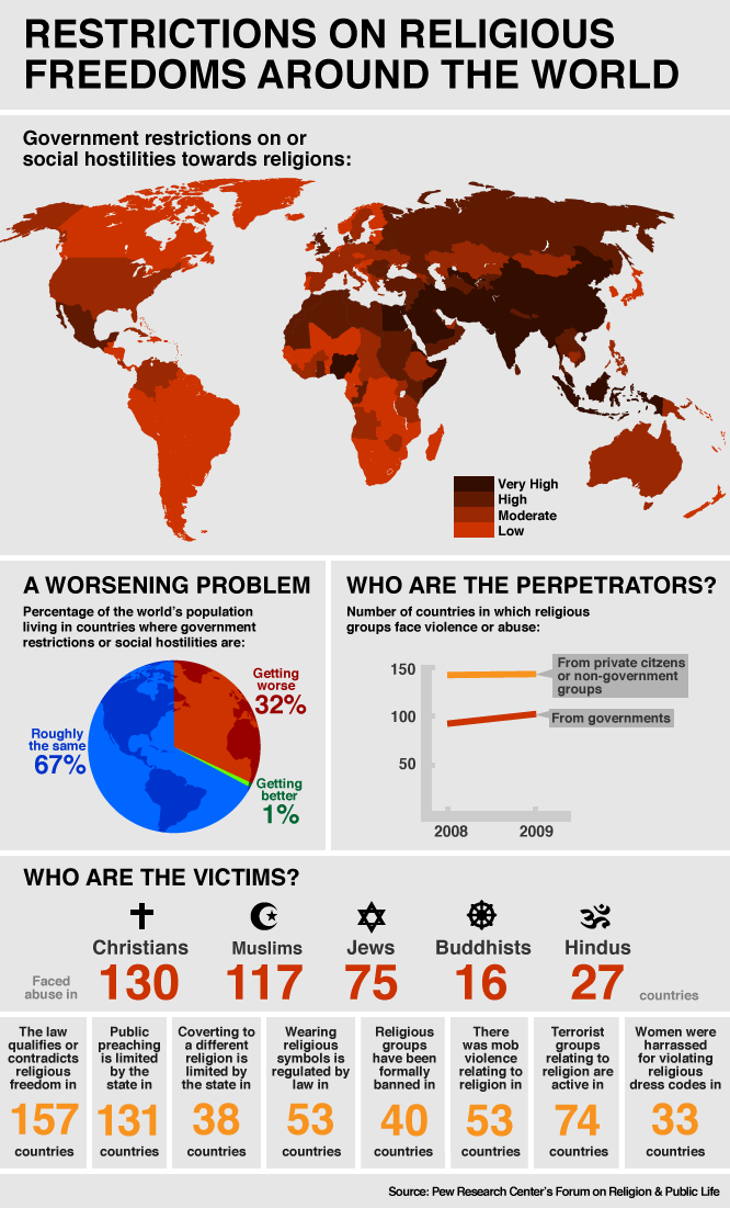 infographic religious persecution around the world macleans ca
