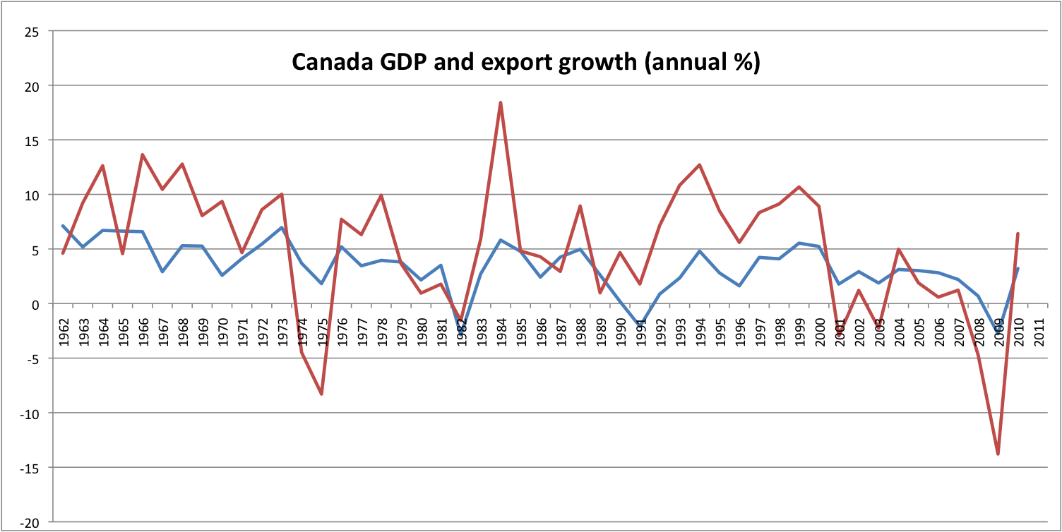the effects of canadian economy on canadians If passed, the change in law would be devastating to the canadian economy, halting the flow of billions of dollars from the us into canada and eventually forcing hundreds of thousands into.