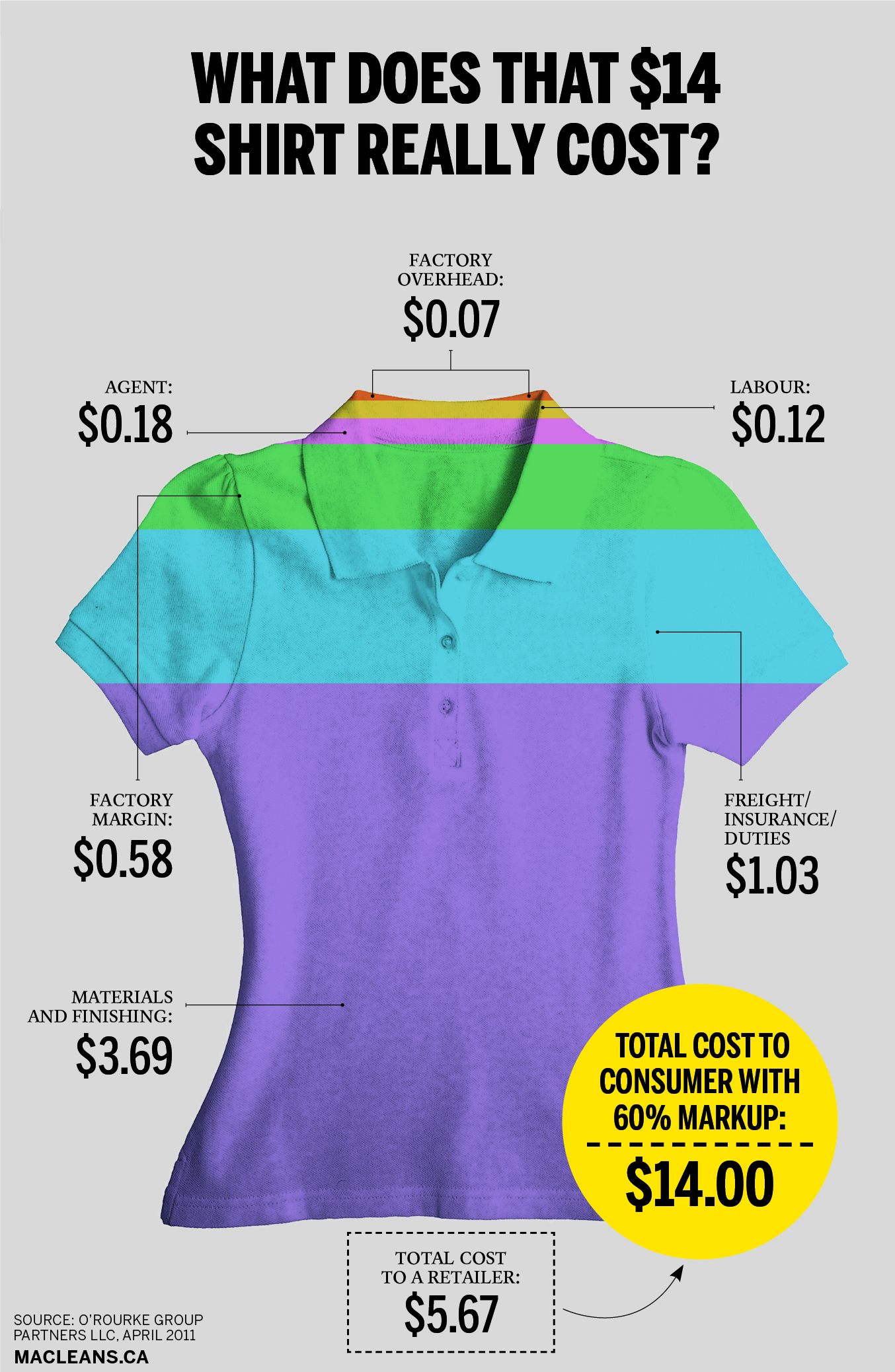 What does that $14 shirt really cost?