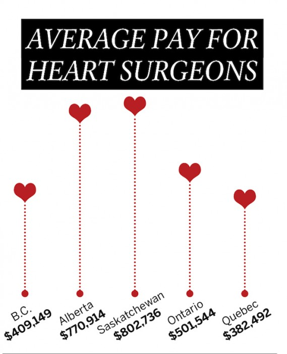 Letter For Job Request besides Radiologist Assistant Salary as well Masters In Nursing Salary likewise Take Care Of Your Nephrologists Burnout further Anesthesiology. on physician salary chart