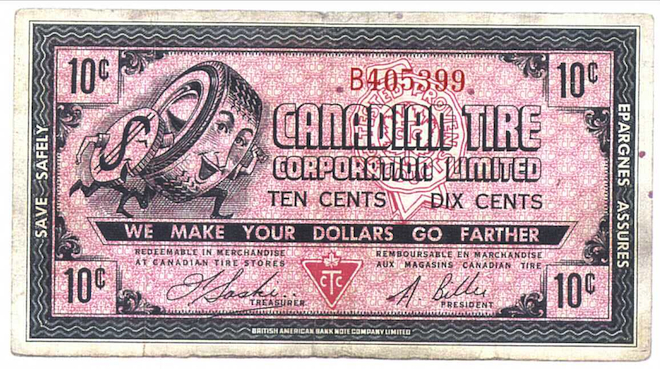 Your Canadian Tire money might be priceless - Macleans ca