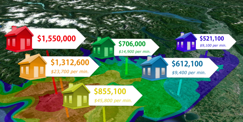 When it comes to house prices, here's how much location matters