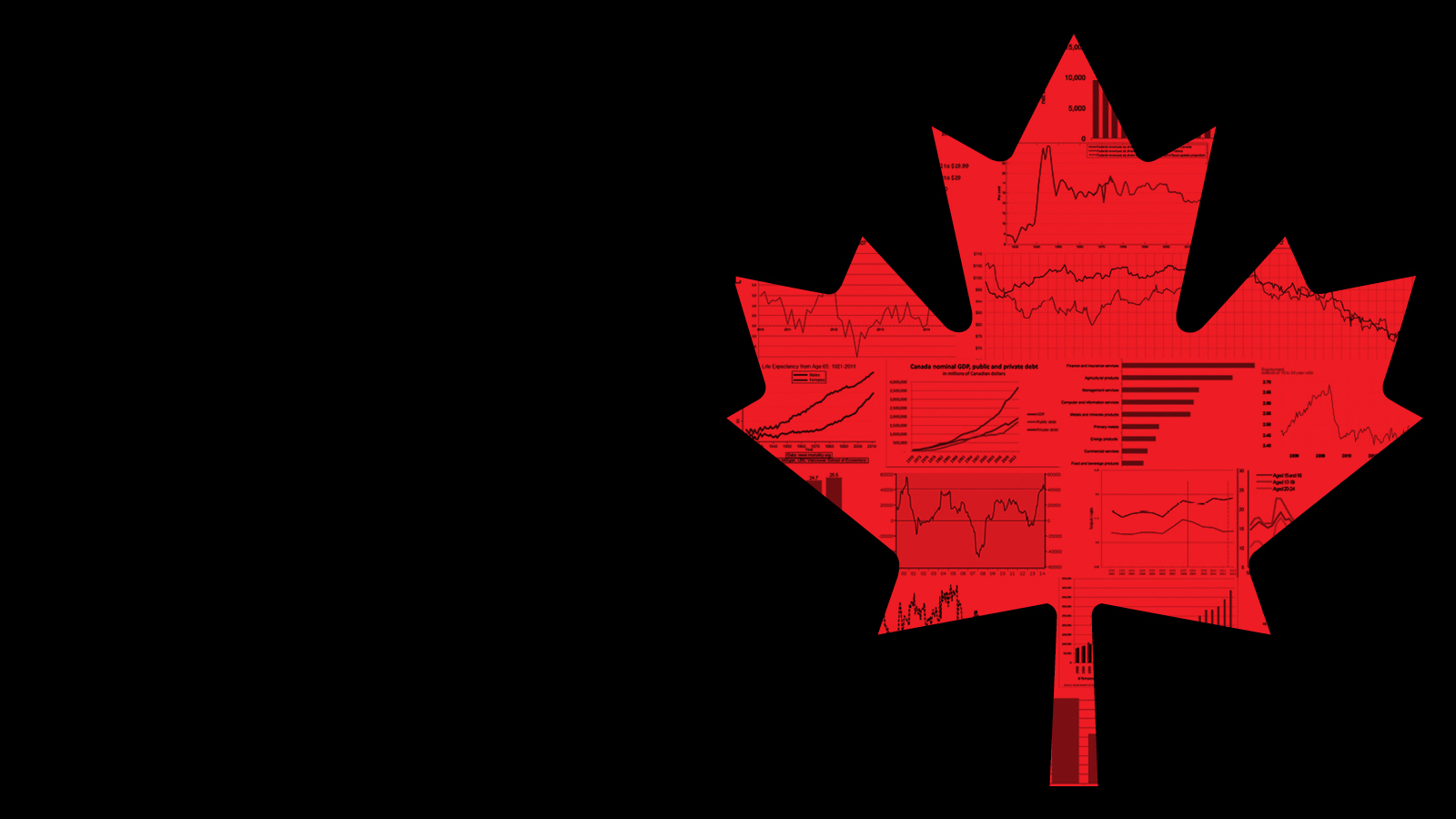 The most important Canadian charts to watch in 2016