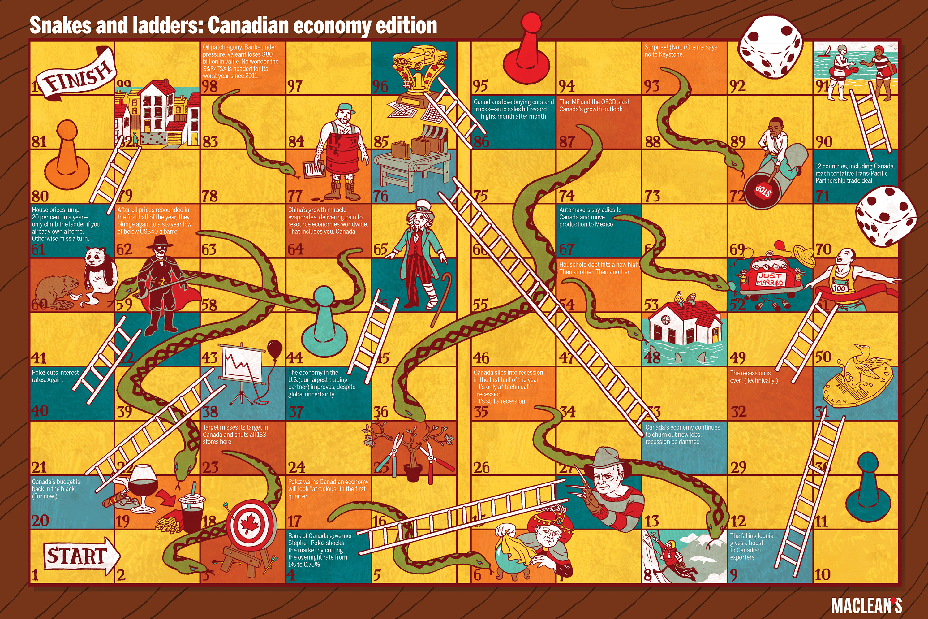 newsmakers snakes and ladders large