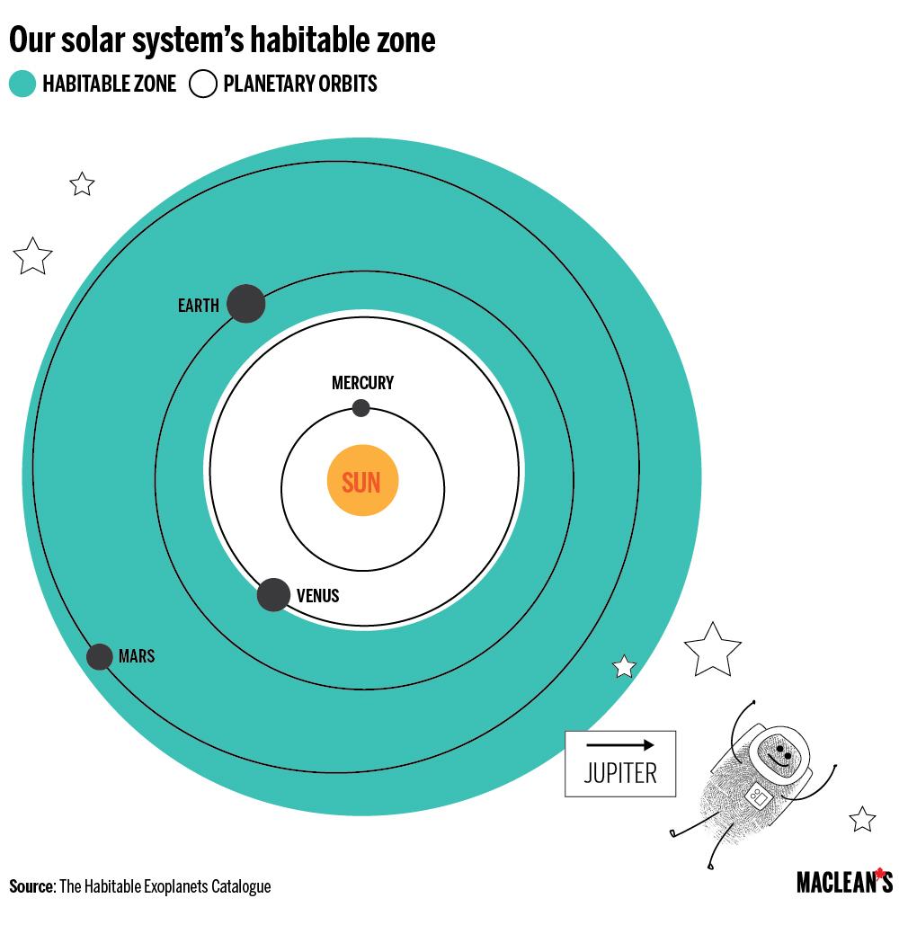 habitableZone_new