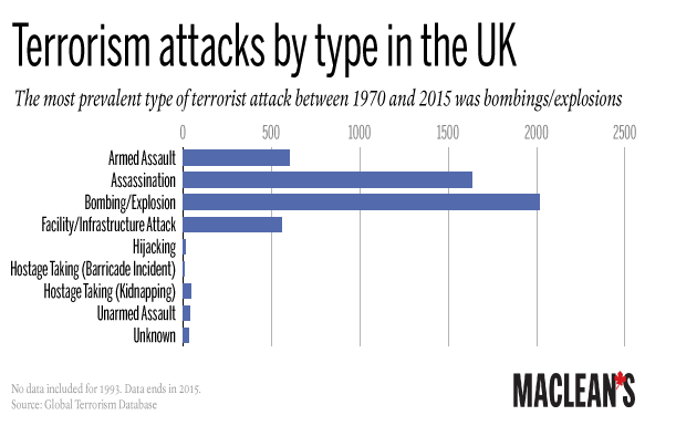 UK-type-attack-4