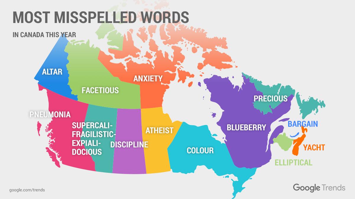 misspelled-words (2)