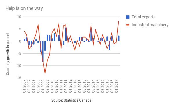 GDP-Chart1
