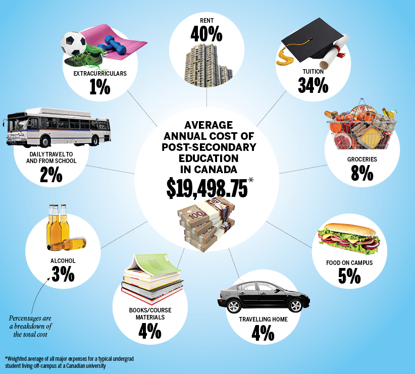 Average Cost Of Car