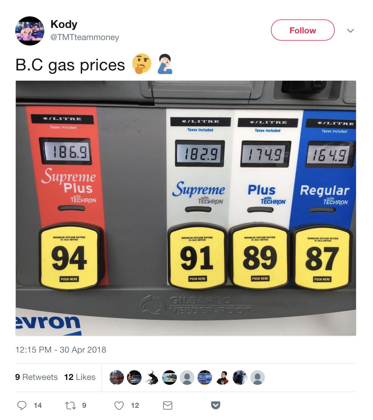 Vancouver gas prices hit record high – Canadian drivers will get no