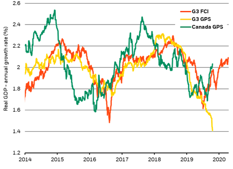 Canada's economy - Kurt Reiman