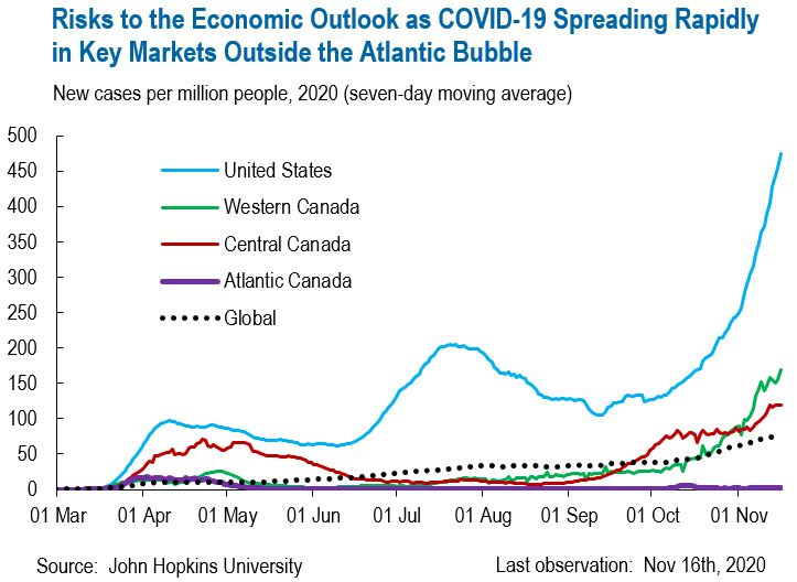 Chart showing COVID case rates in Atlantic provinces and elsewhere