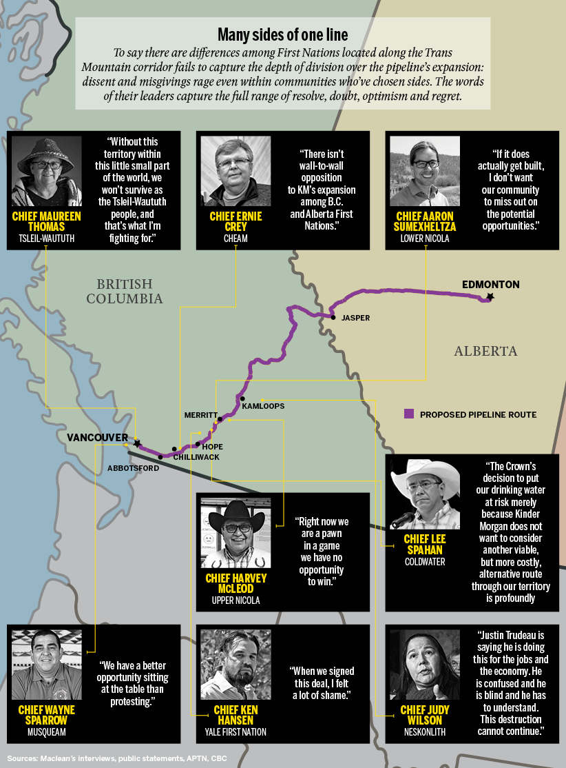 Trans Mountain and First Nations along the pipeline route: It's not on keystone pipeline map, cochin pipeline map, seaway pipeline map, proposed pipeline map, express pipeline map, yellowstone pipeline map, puget sound pipeline map,